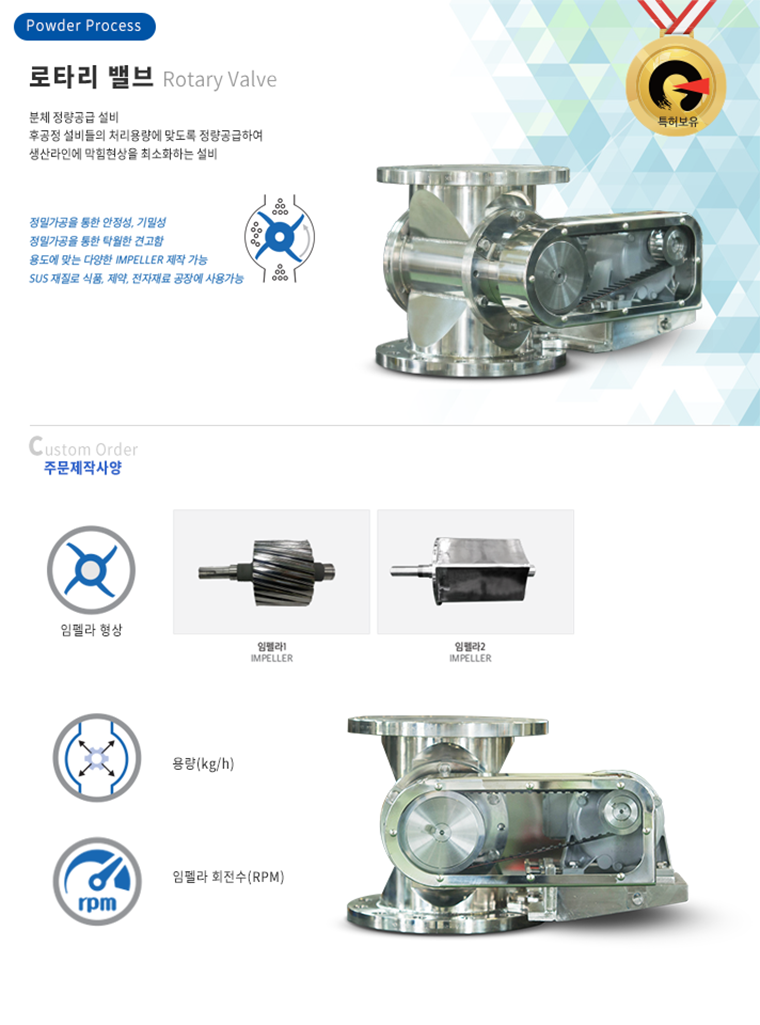 sub_rotaryvalve@1x.png